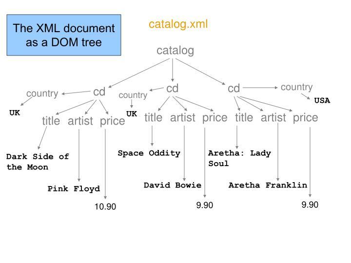 The XML document