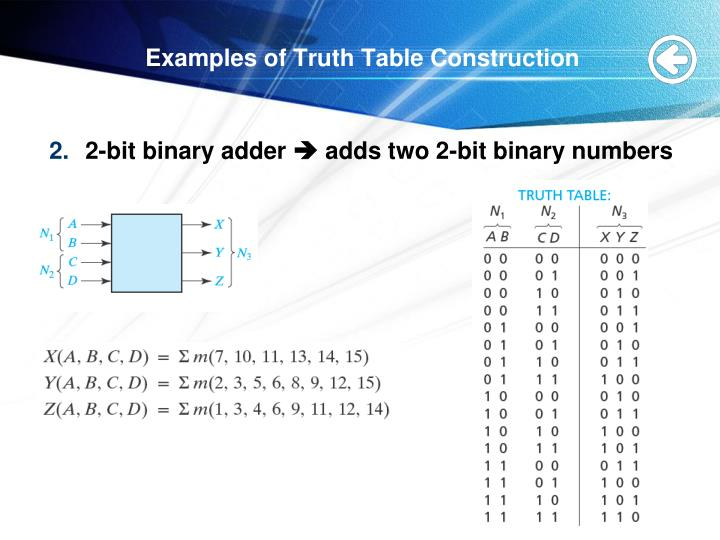 Examples of Truth Table Construction
