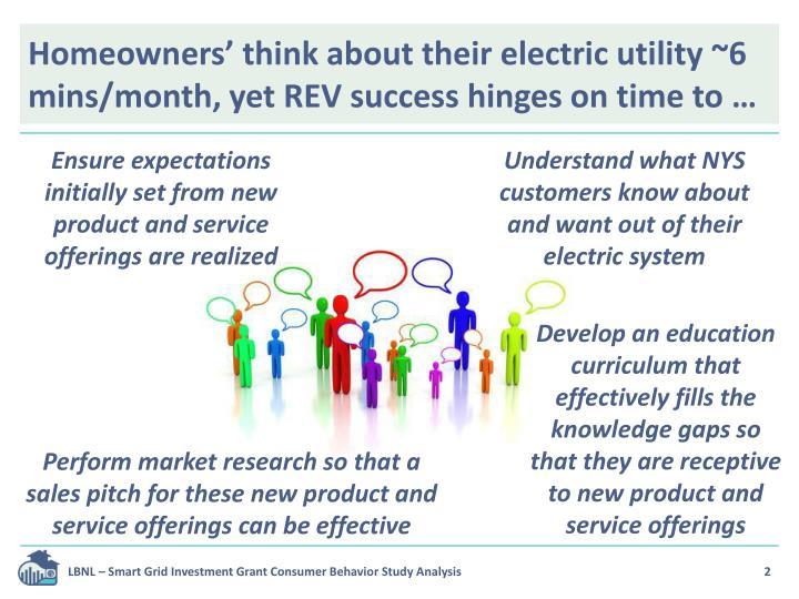 Homeowners think about their electric utility 6 mins month yet rev success hinges on time to
