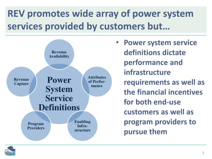 Rev promotes wide array of power system services provided by customers but
