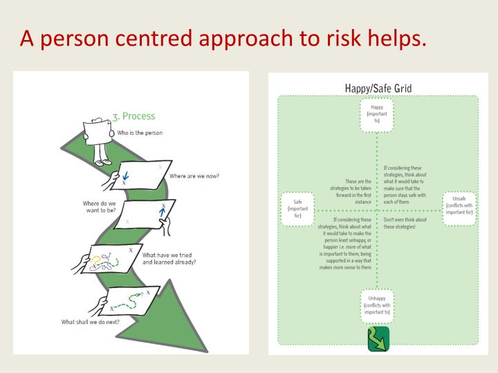 A person centred approach to risk helps.