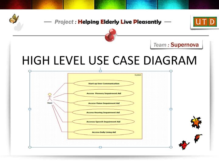 HIGH LEVEL USE CASE DIAGRAM