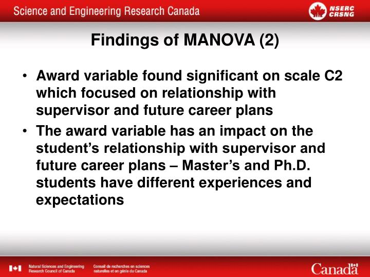 Award variable found significant on scale C2 which focused on relationship with supervisor and future career plans