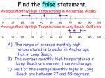 find the false statement2