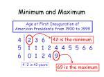 minimum and maximum