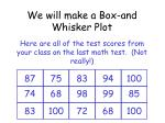 we will make a box and whisker plot