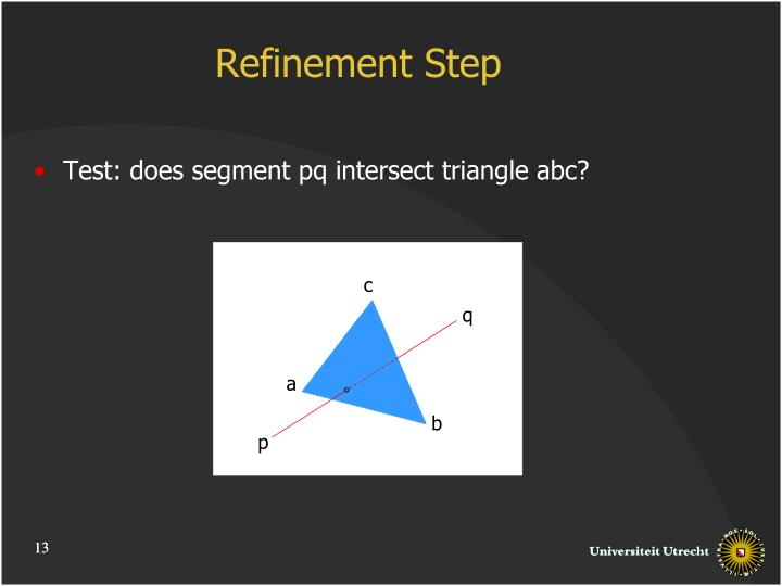Refinement Step