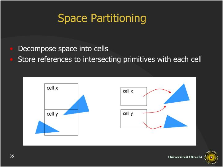 Space Partitioning