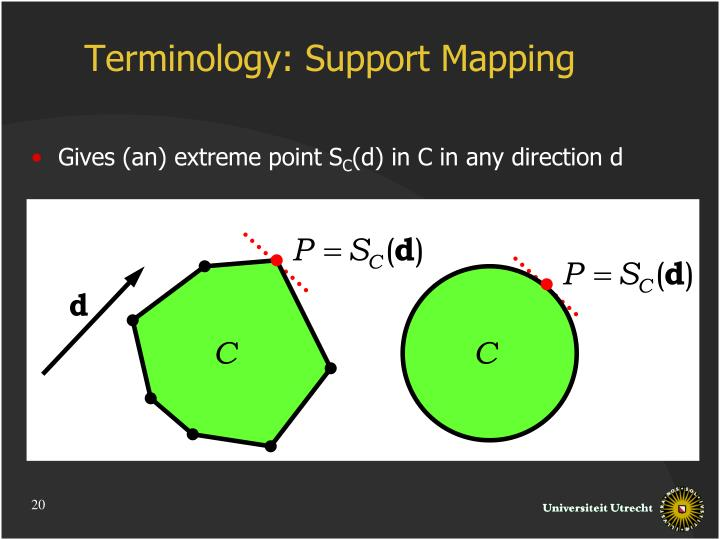 Terminology: Support Mapping