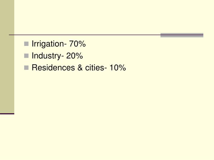 Irrigation- 70%