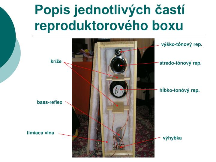 Popis jednotlivých častí reproduktorového boxu
