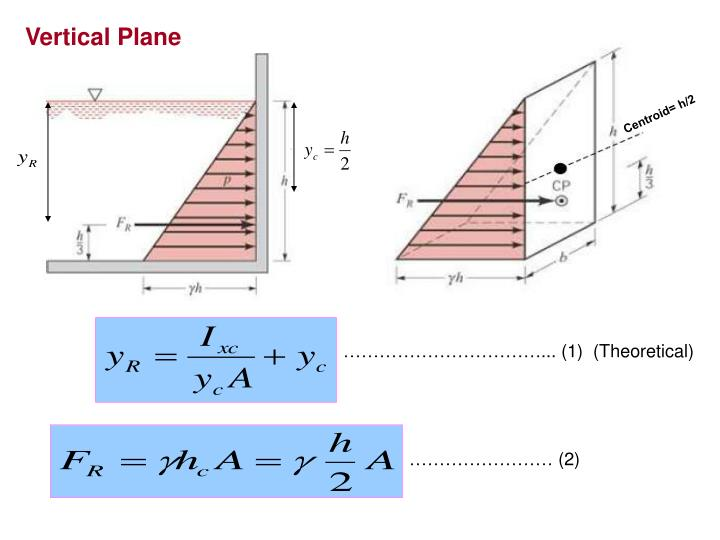 Centroid= h/2