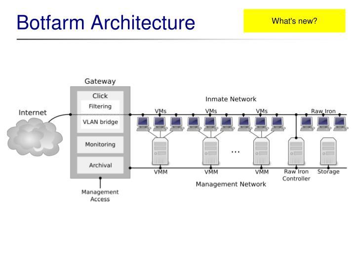 Botfarm Architecture