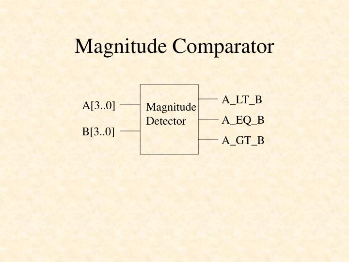 Magnitude comparator1