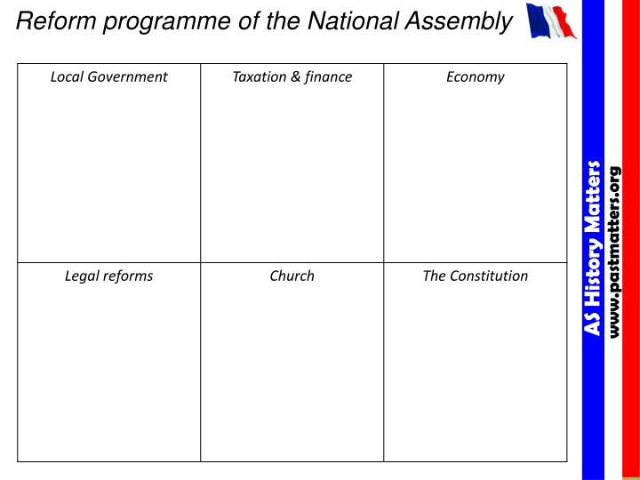 Reform programme of the National Assembly