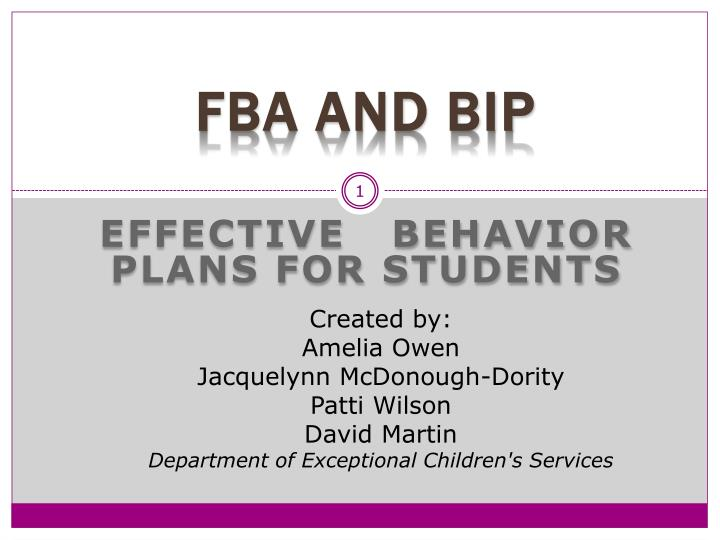 fba and bip effective behavior plans for students n.