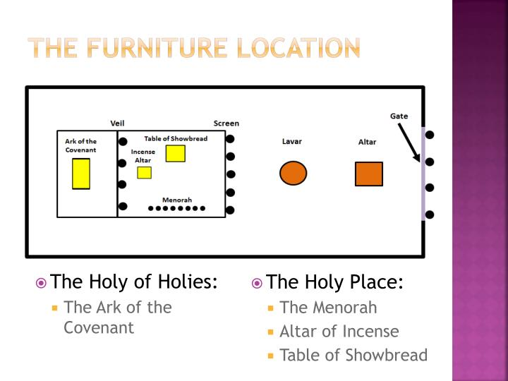 The Furniture Location