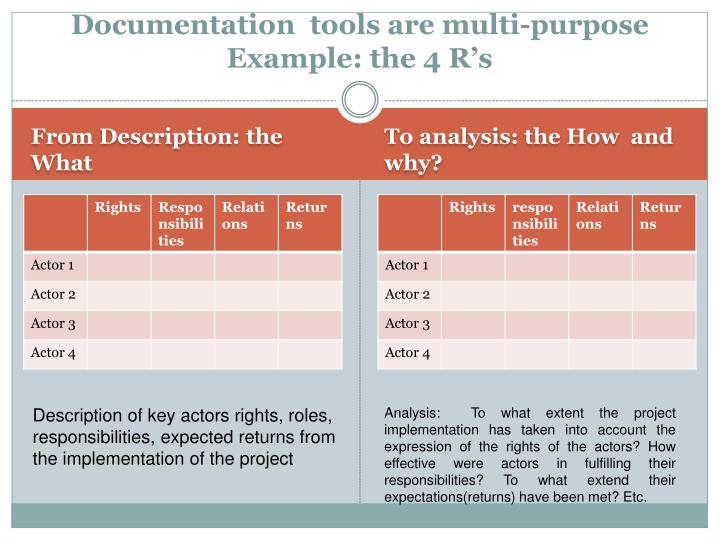 Documentation  tools are multi-purpose