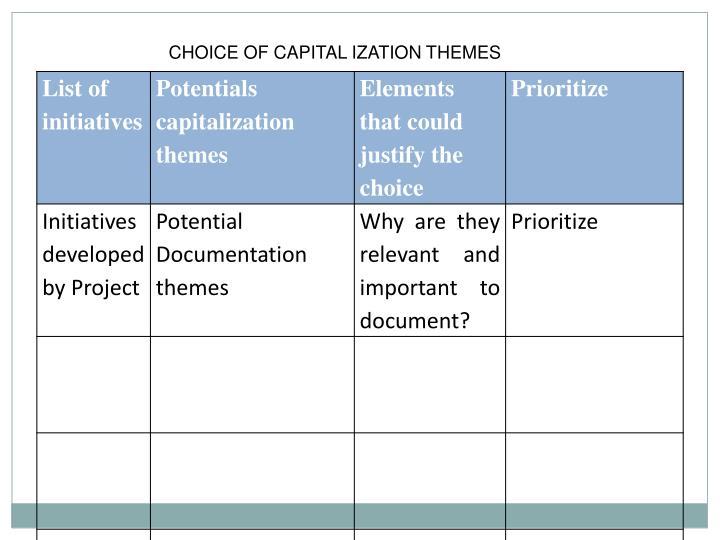 CHOICE OF CAPITAL IZATION THEMES
