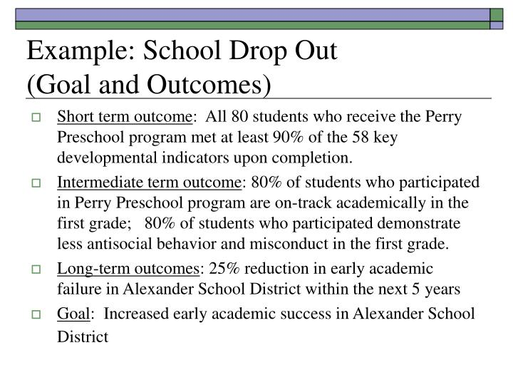 Example: School Drop Out