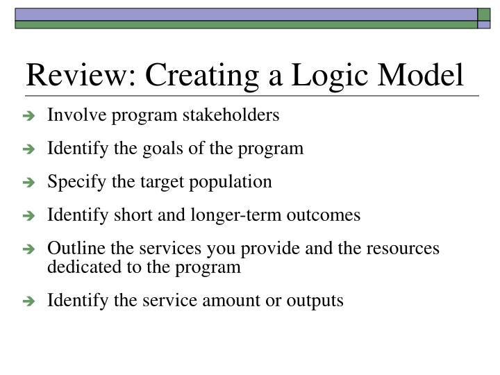 Review: Creating a Logic Model