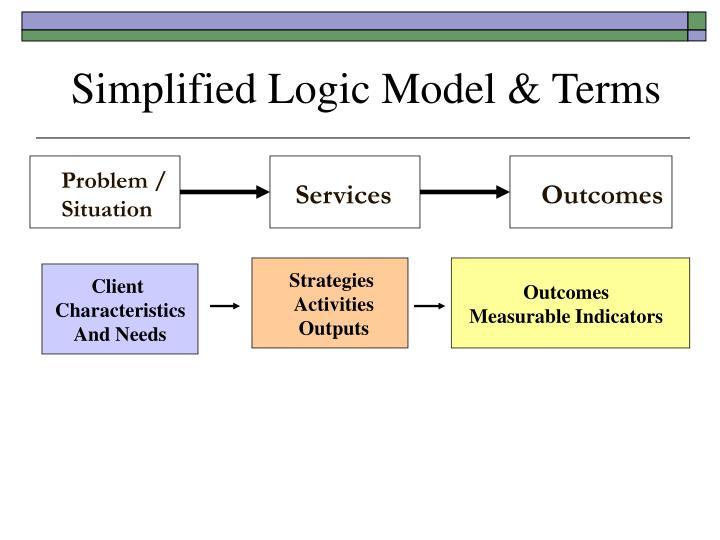 Simplified Logic Model & Terms