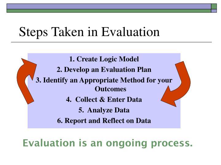 Steps Taken in Evaluation