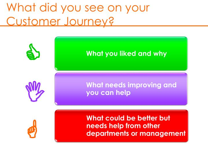 What did you see on your Customer Journey?