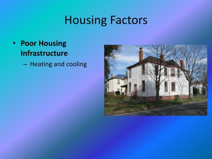 Housing factors