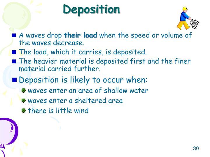 A waves drop