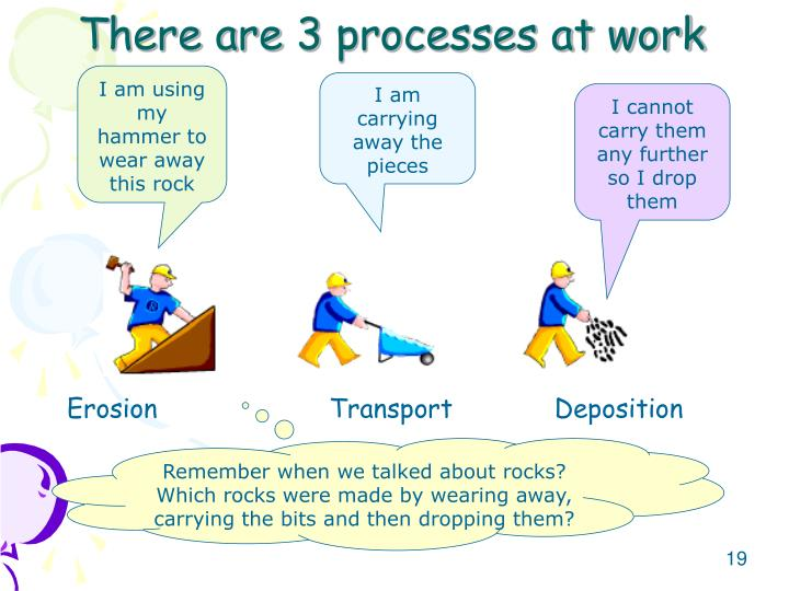 There are 3 processes at work