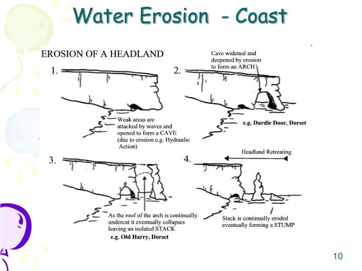 Water Erosion  - Coast