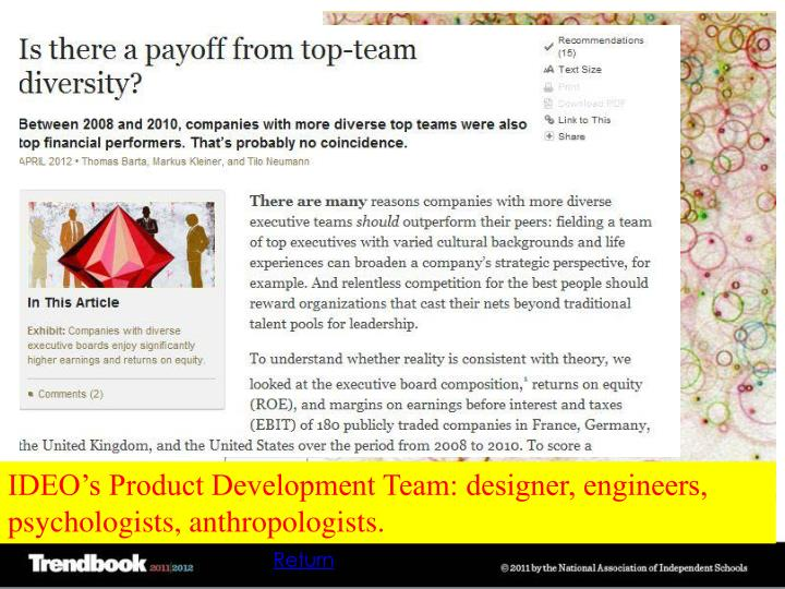 Ppt management vs leadership do leaders matter for Ideo product development
