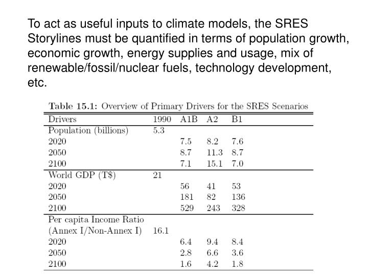To act as useful inputs to climate models, the SRES
