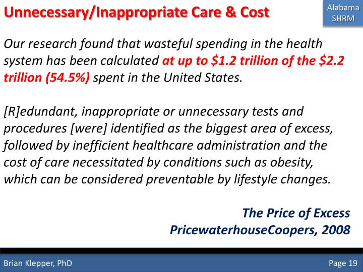 Unnecessary/Inappropriate Care & Cost