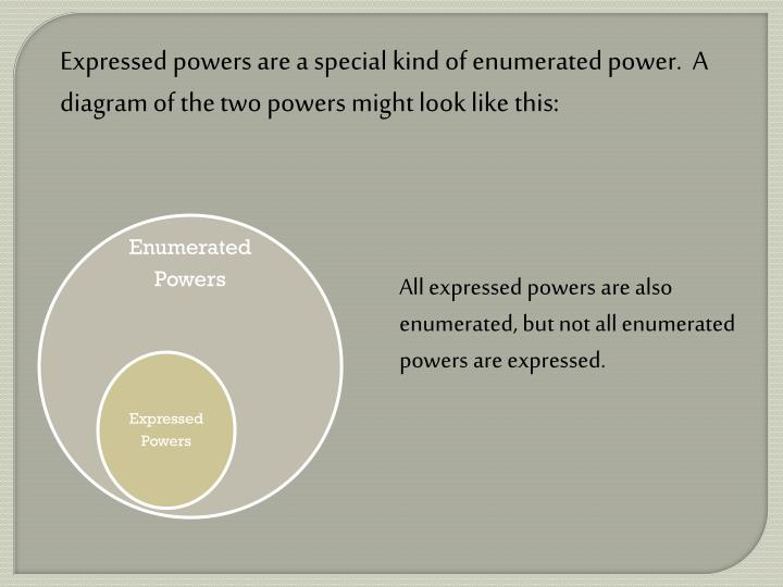 Expressed powers are a special kind of enumerated power.  A diagram of the two powers might look like this: