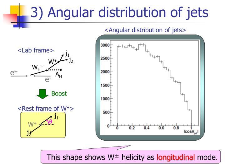 3) Angular distribution of jets