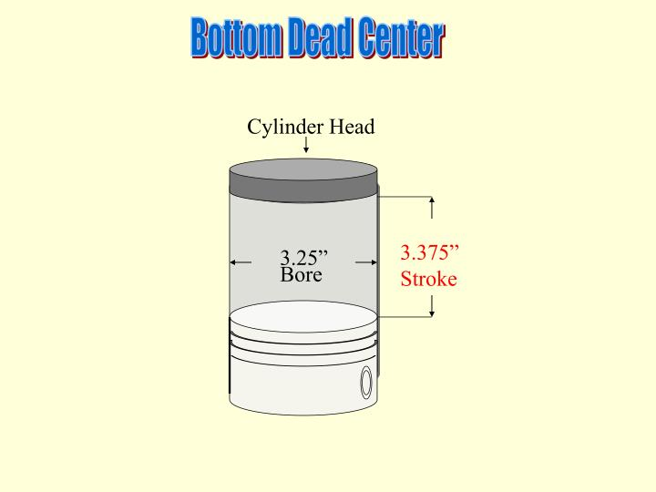 Bottom Dead Center