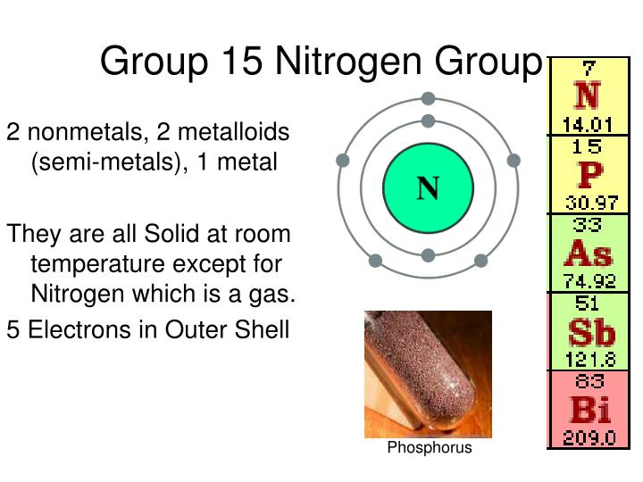 Are All Metalloids Solid At Room Temperature