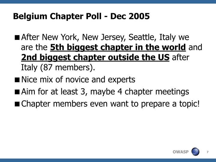 Belgium Chapter Poll - Dec 2005