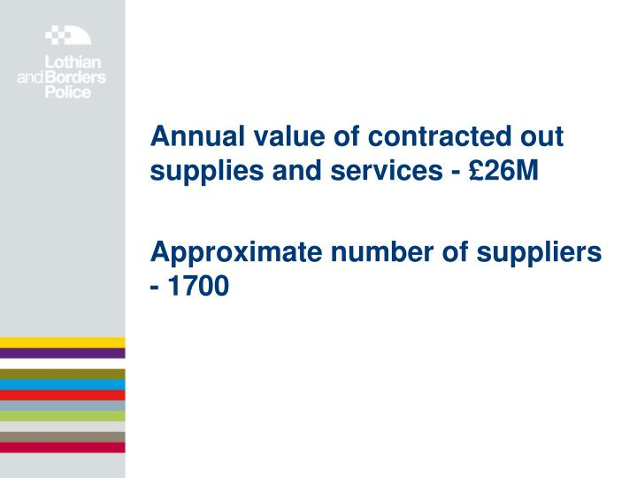 Annual value of contracted out supplies and services - £26M