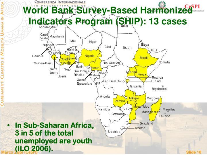 World Bank Survey-Based Harmonized Indicators Program (SHIP): 13 cases