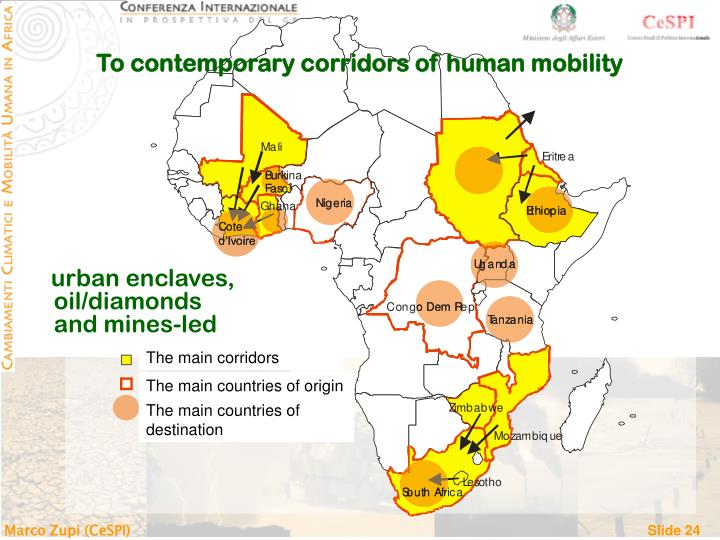 To contemporary corridors of human mobility