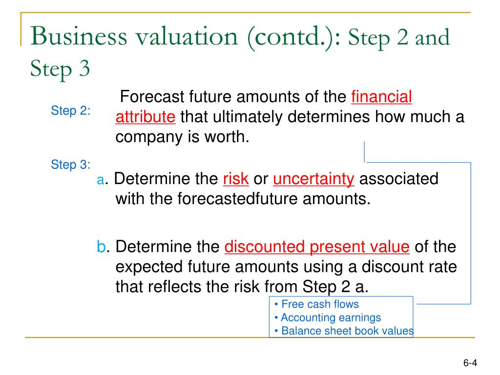 Ppt Chapter 6 The Role Of Financial Information In Valuation Powerpoint Presentation Id 2752983