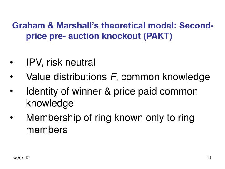 Graham & Marshall's theoretical model: Second-price pre- auction knockout (PAKT)