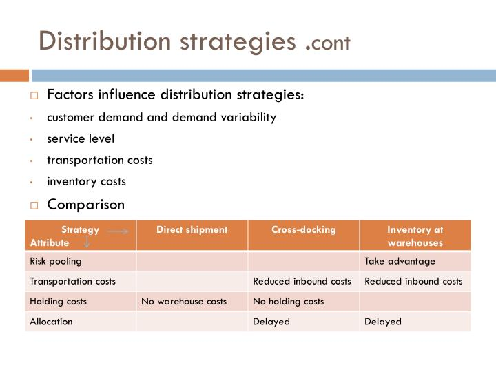 management distribution strategic alliance in distribution More specifically, can cooperation and commitment among international distribution channel partners be fostered using similar management practices on a cross-national basis given the scant research on strategic alliances in international distribution channels, this investigation seeks to validate.