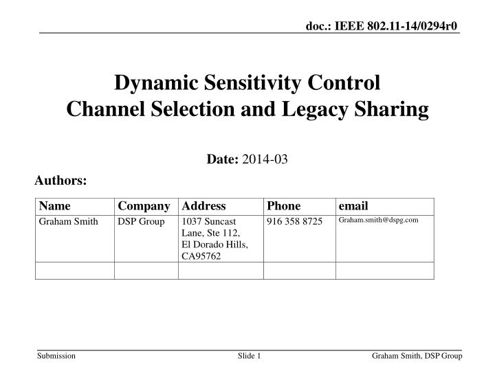 dynamic sensitivity control channel selection and legacy sharing