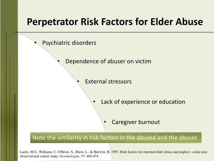 Perpetrator Risk Factors for Elder Abuse