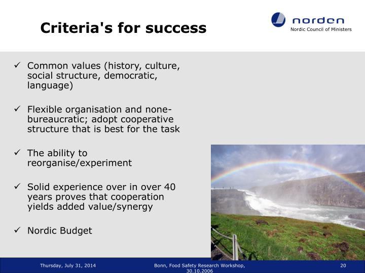 Criteria's for success