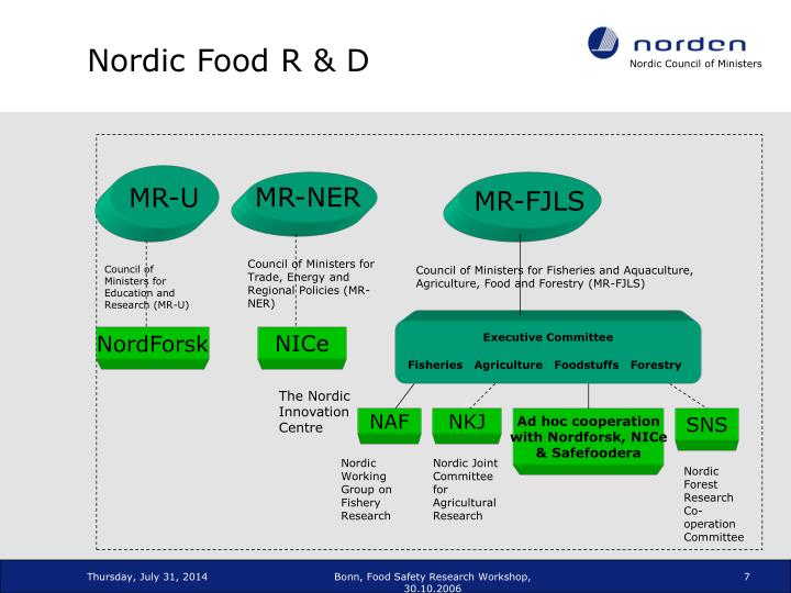 Nordic Food R & D
